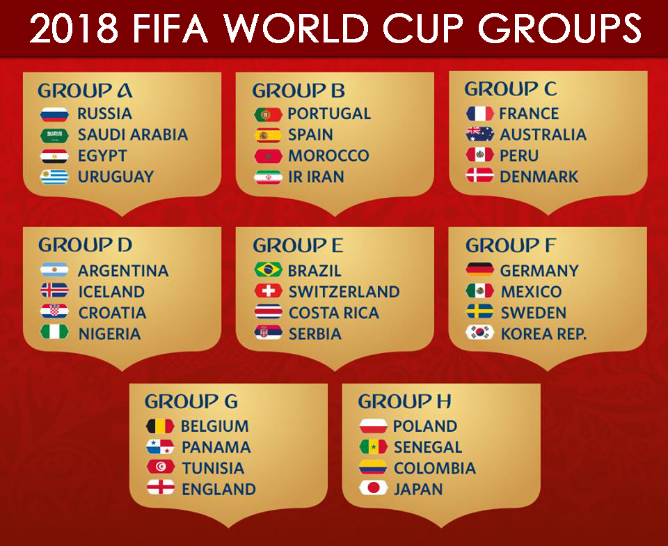 2018-FIFA-World-Cup-Groups-List